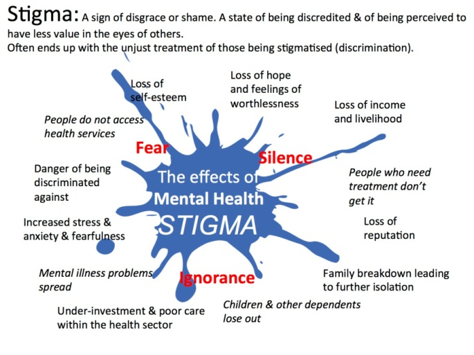 stigma-pic